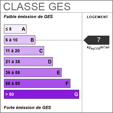 GES_B_7